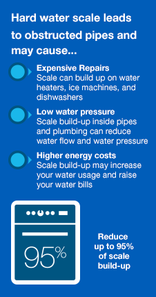 Hard water scale leads to obstructed pipes and may cause damage.